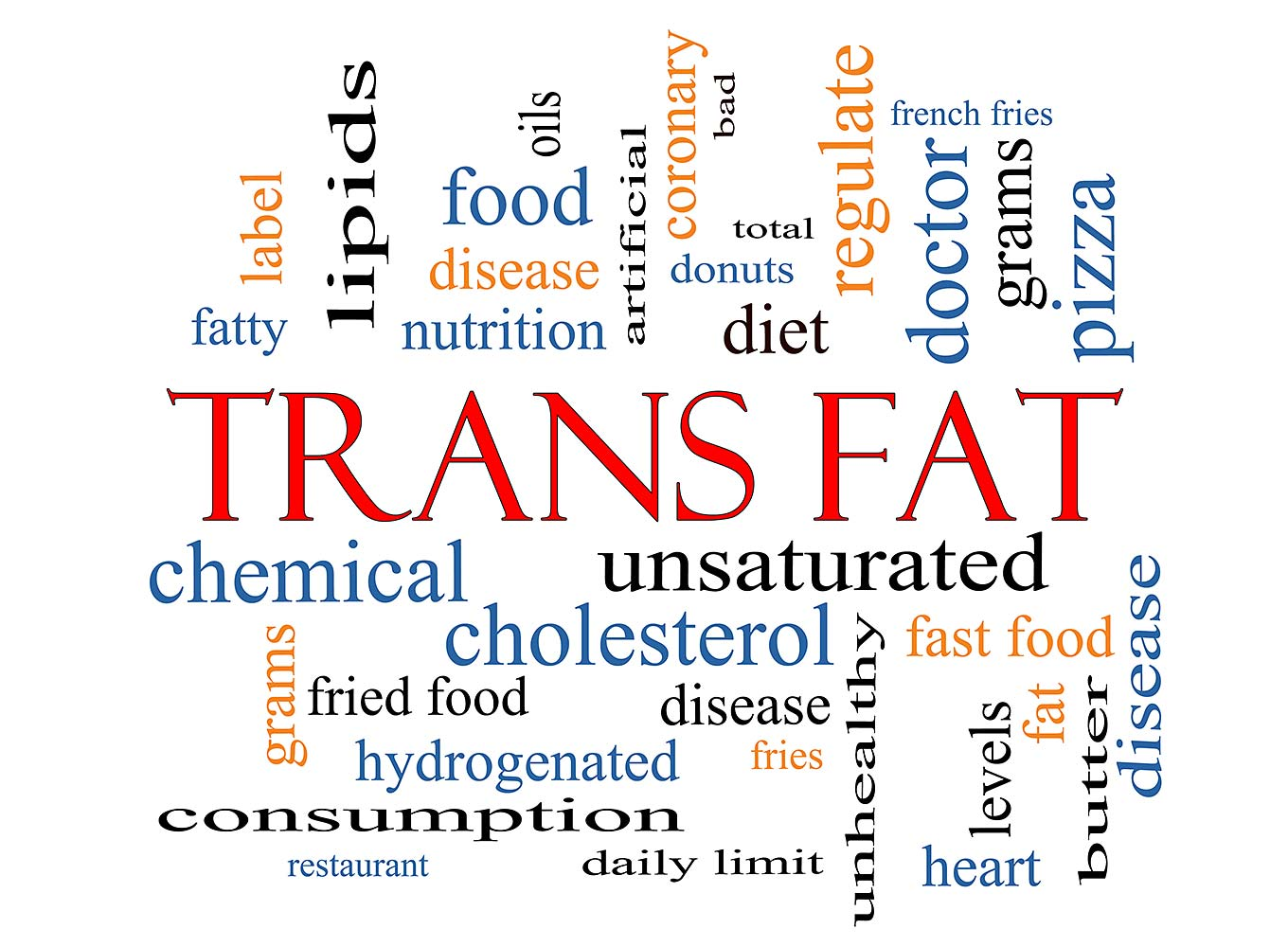 Why Are Trans Fats Bad For You?
